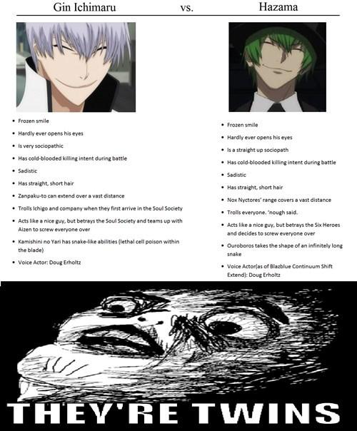 anime,raisin face
