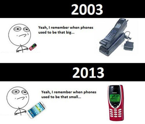 phones,Rage Comics
