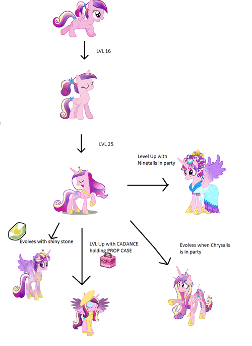 Pokémon evolution princess cadence - 7875437056