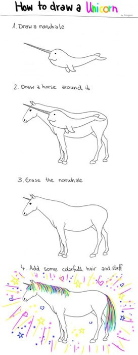 drawing narwhals comics unicorns - 7876388864