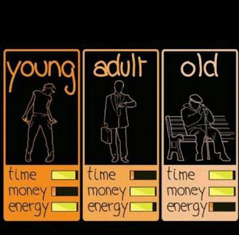 age,graph