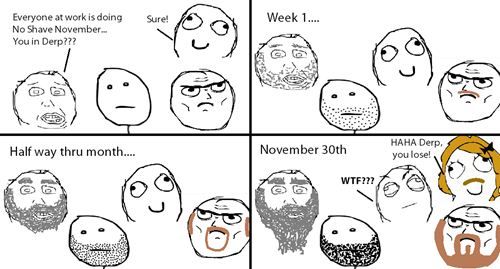 movember,beards,no shave november
