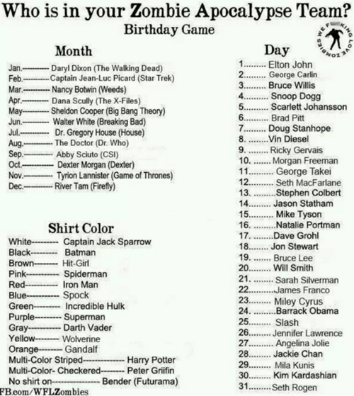 birthday games,fandom problems,zombie
