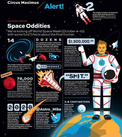 movies,infographic,space