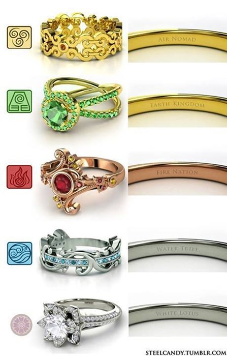 rings accessories Avatar the Last Airbender Avatar - 7885697280