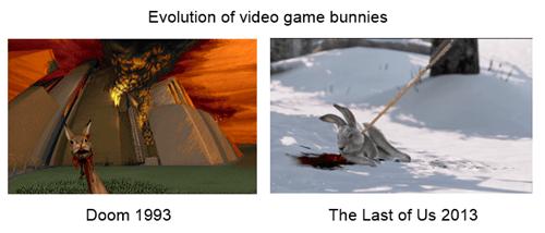 bunnies doom the last of us video games - 7885747200