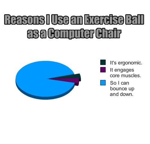 Reasons I Use an Exercise Ball as a Computer Chair