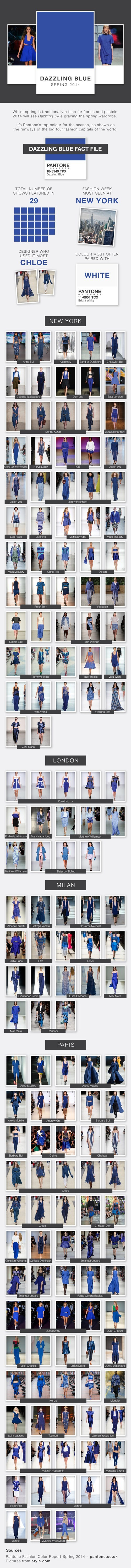 blue fashion colour pantone
