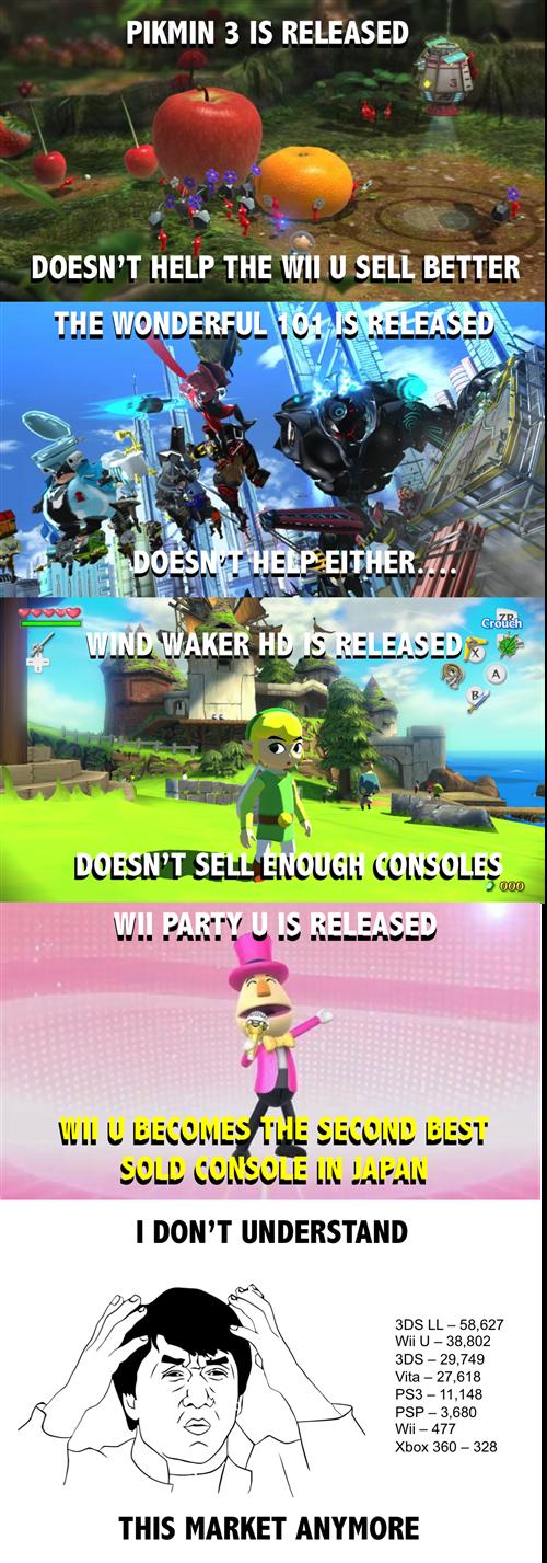 pikmin Wii Party U wii - 7888939008