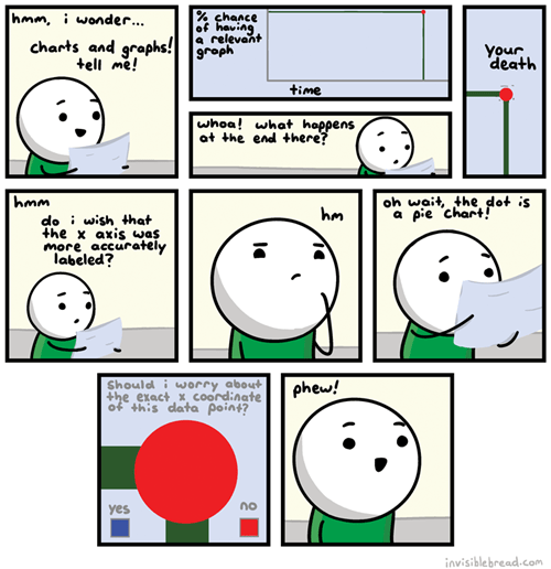 graphs funny web comics