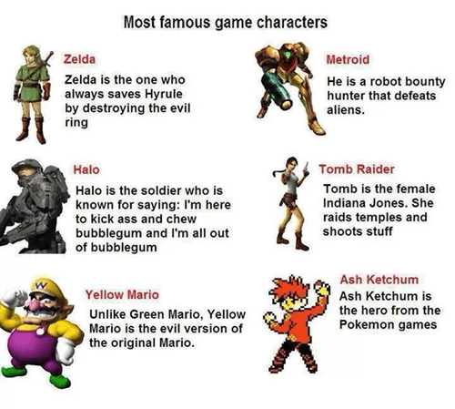 video games trolling video game characters