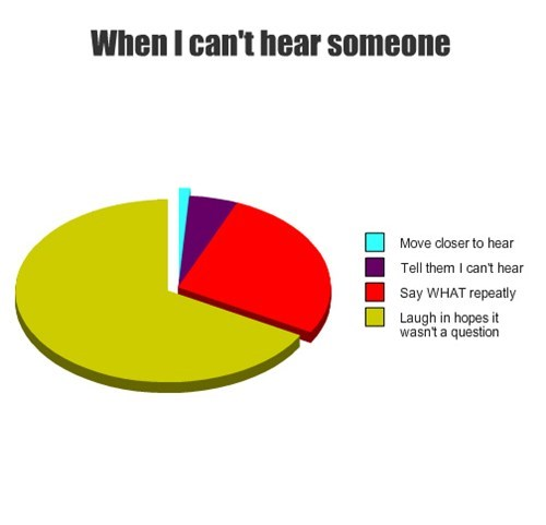 conversation Pie Chart laughing - 7896826368