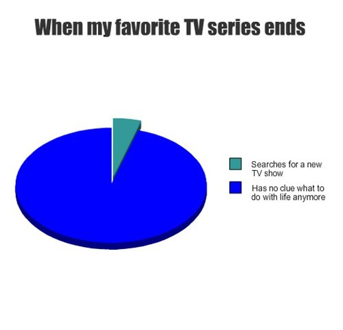 Pie Chart,television,shows
