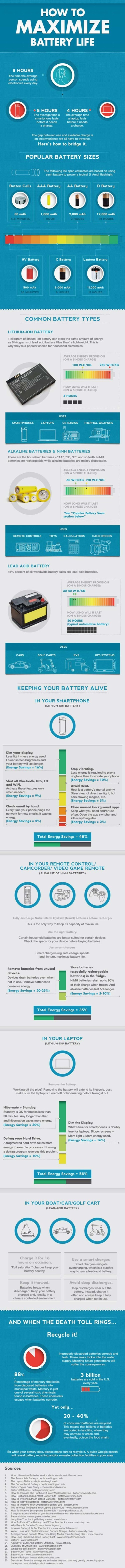 battery,infographic