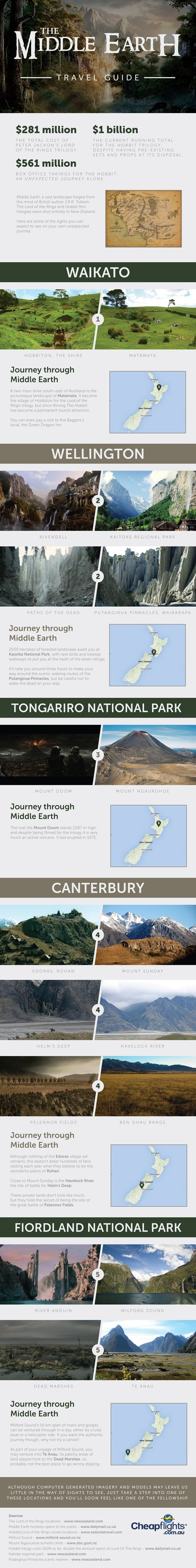 new zealand infographic Lord of the Rings Travel - 7897625088