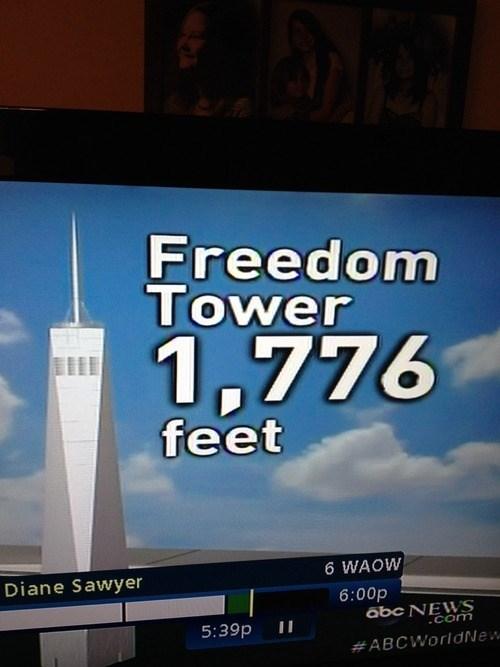 1776 freedom - 7897839872
