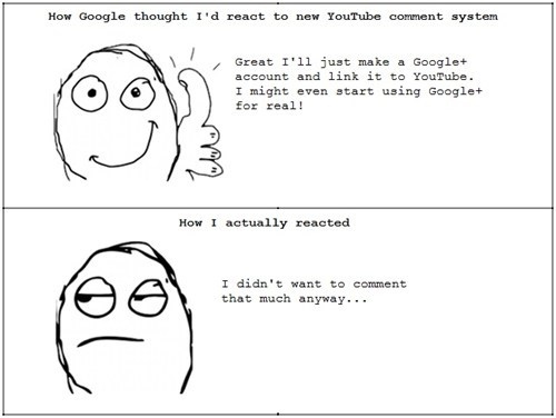 google plus,youtube