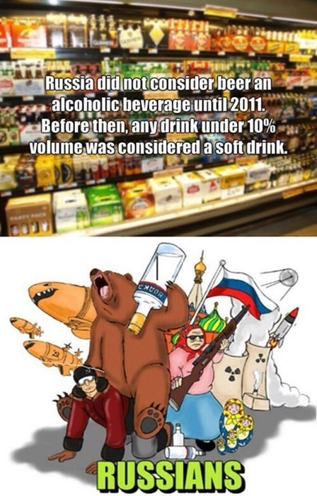 beer,alcohol,drinks,russia