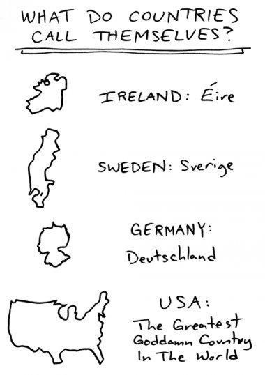 usa,names,countries