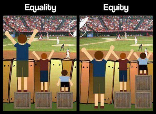 equality,fairness,equity