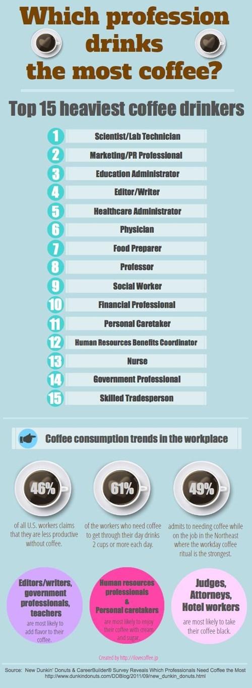 wtf jobs coffee funny - 7899741952
