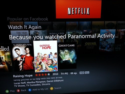 paranormal activity,parenting,netflix