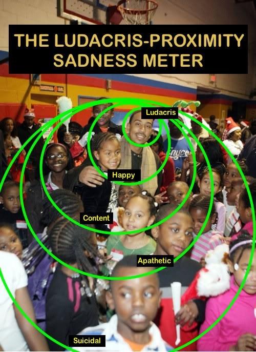 charts,ludacris,sadness