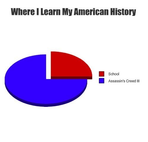 assassins creed assassins-creed-3 american history history school - 7904069120