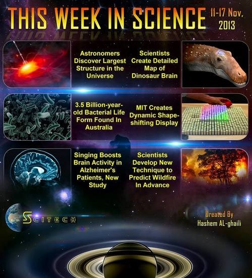 awesome,progress,science,week