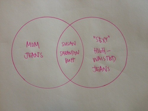 fashion,butt,jeans,susan sarandon,venn diagram