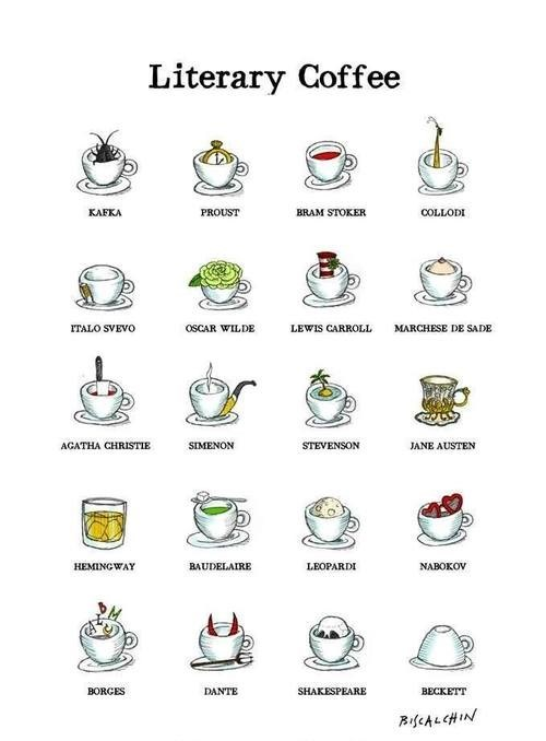 coffee Chart literature school - 7906625280