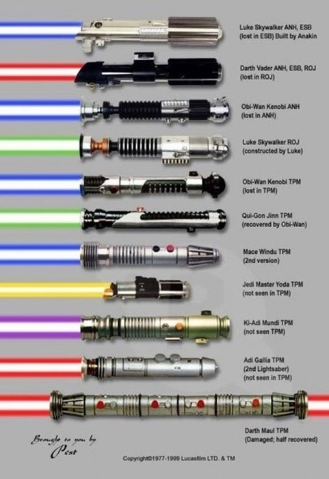 Chart lightsabers star wars - 7908506880