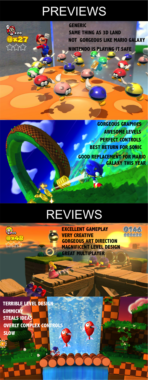 sonic: lost world,super mario 3d world,video games