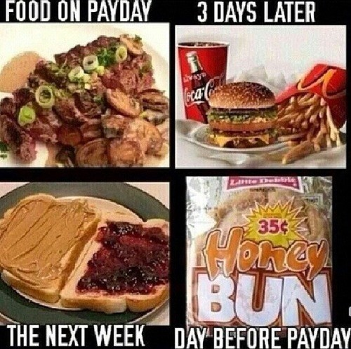 nutrition,payday,work,food,money