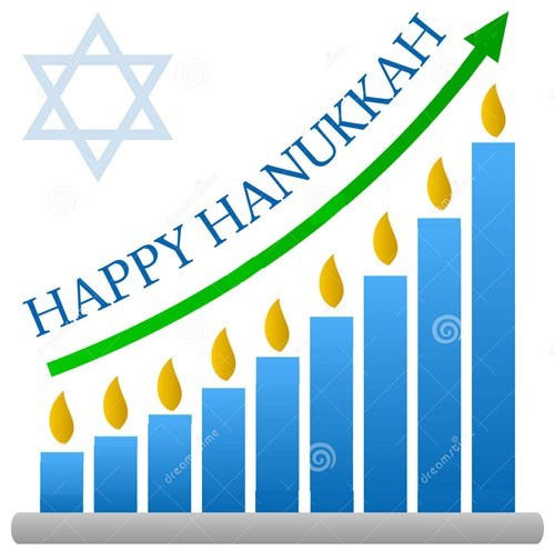 hanukkah Bar Graph - 7924048640