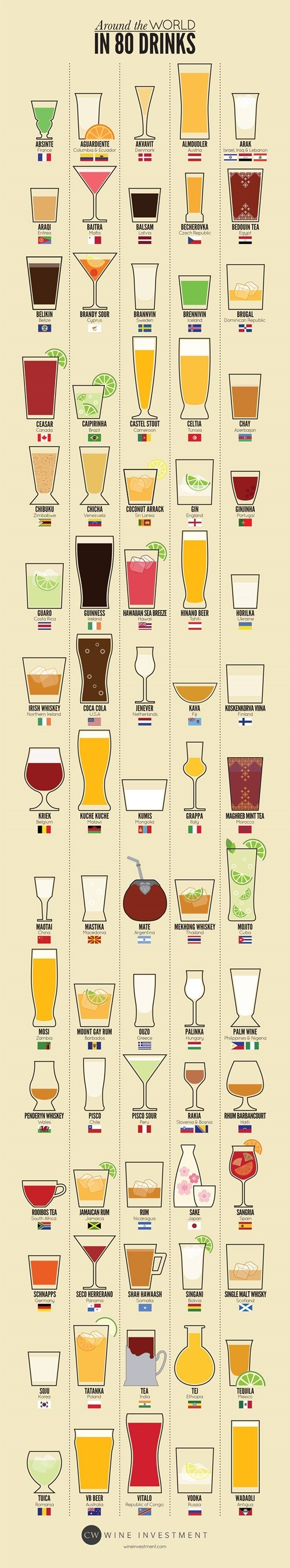 countries drinks funny the world - 7925795840
