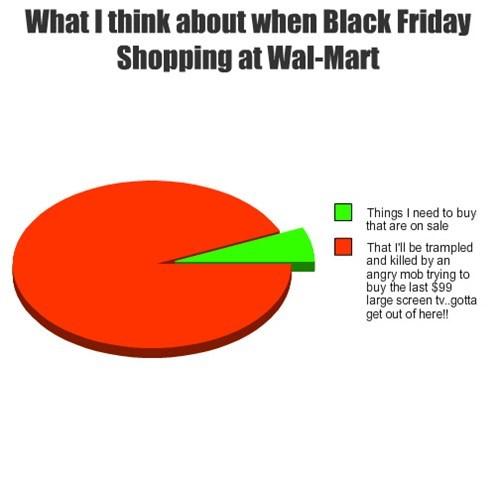 shopping black friday Walmart - 7927692032