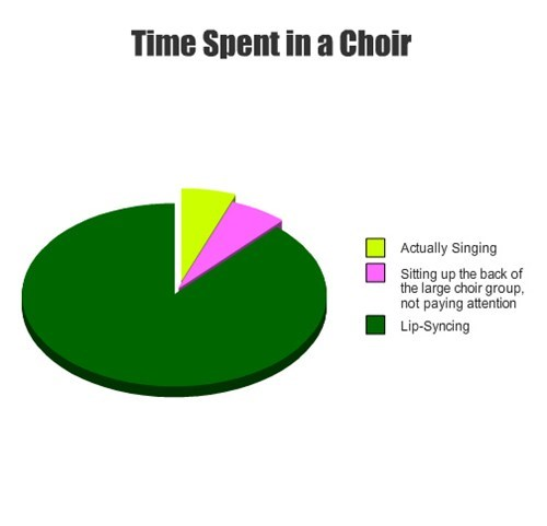 Pie Chart Music lip-synchig