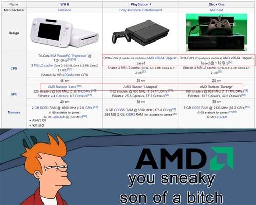 PlayStation 4 wii U xbox one - 7933670912