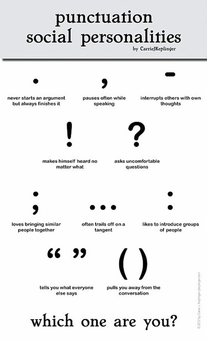 Chart punctuation personality g rated School of FAIL - 7935059200