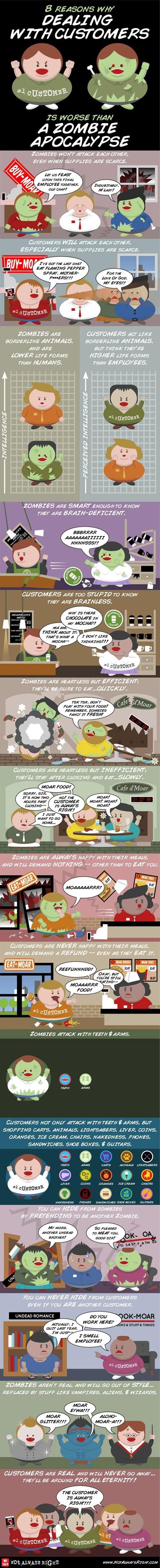 shopping customers zombie web comics - 7936248320