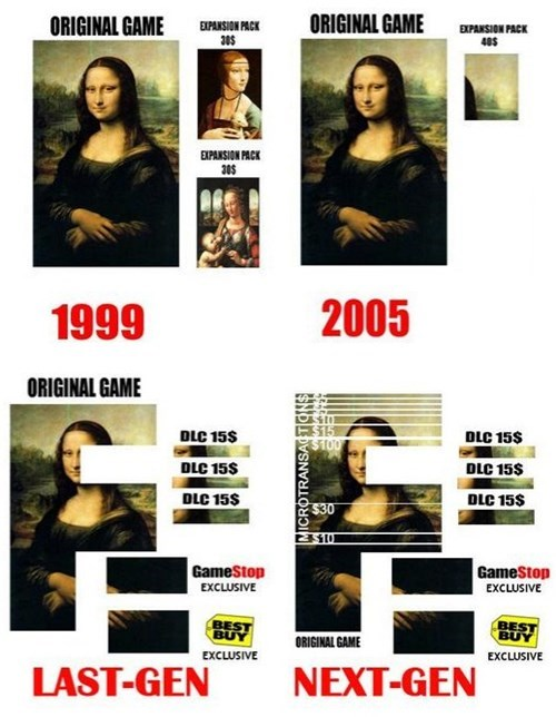 The Mona Lisa as a Next Gen Video Game