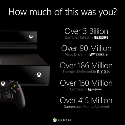 xbox one xbone microsoft xbox Video Game Coverage - 7937718272
