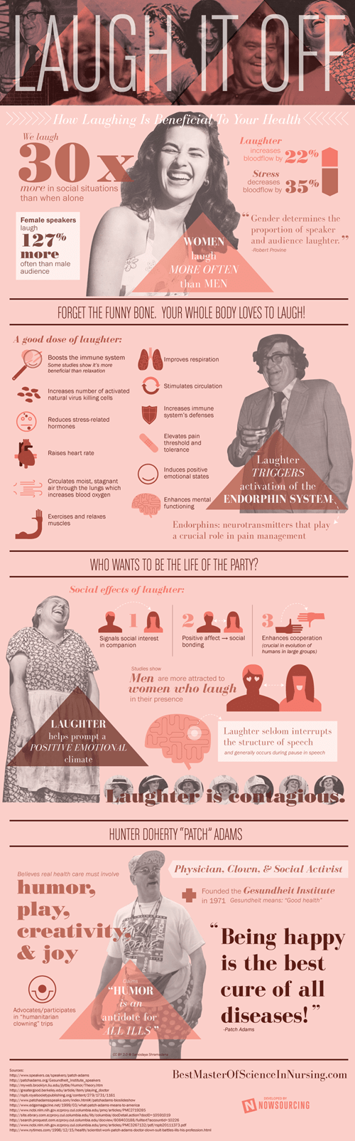infographic health laughing - 7939494400