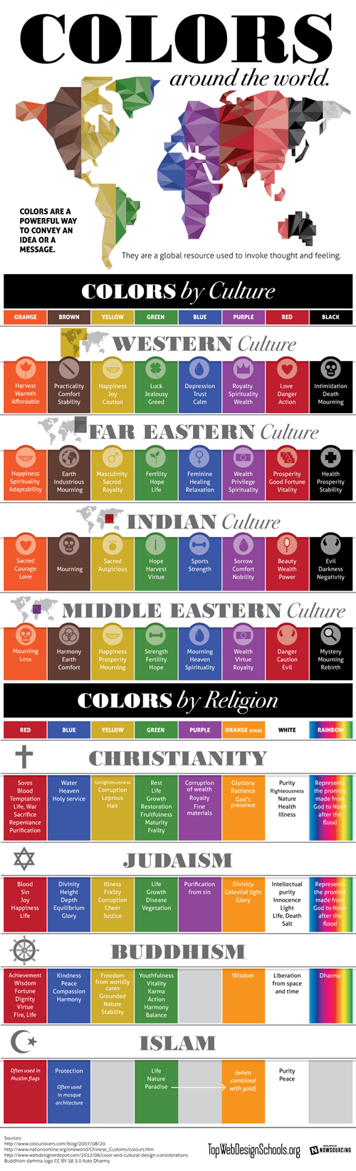 religion colors culture design infographic - 7941226496