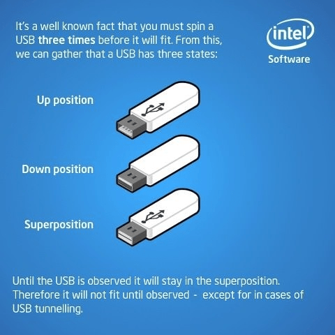 computers USB - 7941677568