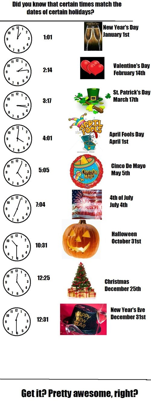 clocks,dates,please stop,time