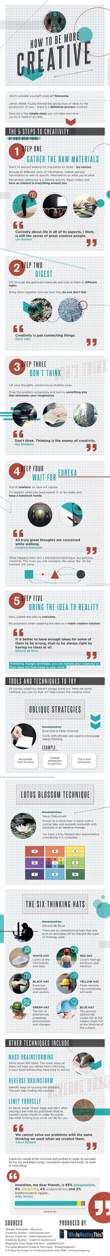 creative infographic - 7945831680