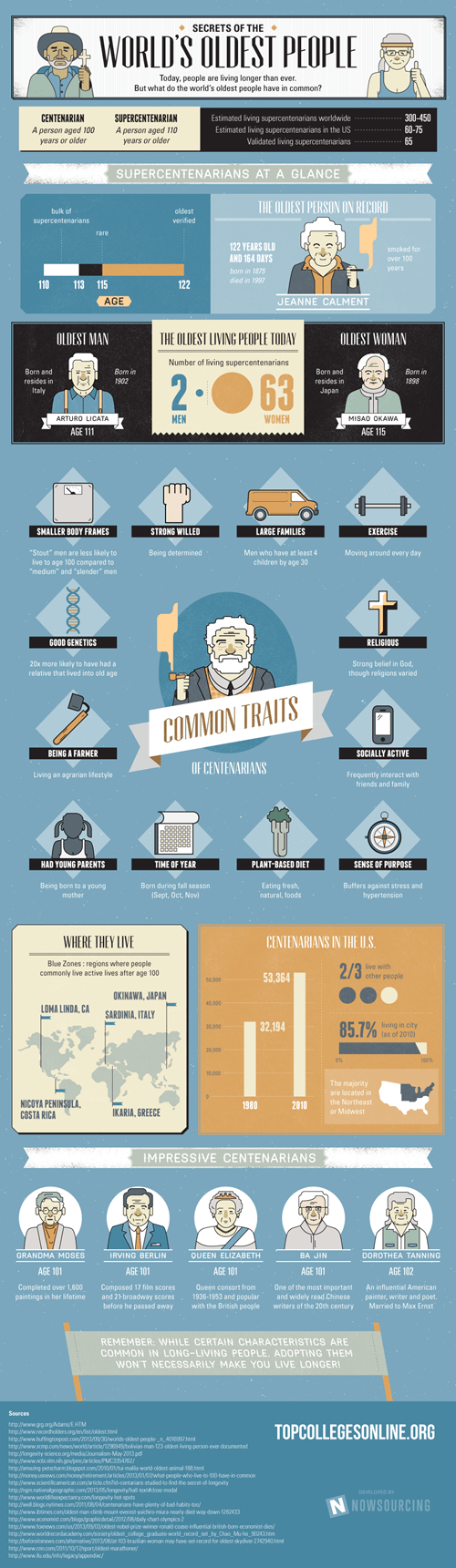 infographic funny old people science wtf - 7946057728
