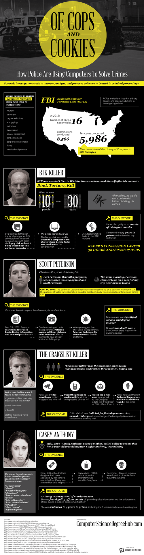 crimes infographic police technology - 7948356352